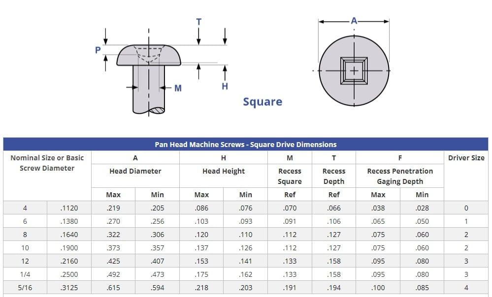 Pan Head Machine Screws - Square Drive Dimensions
